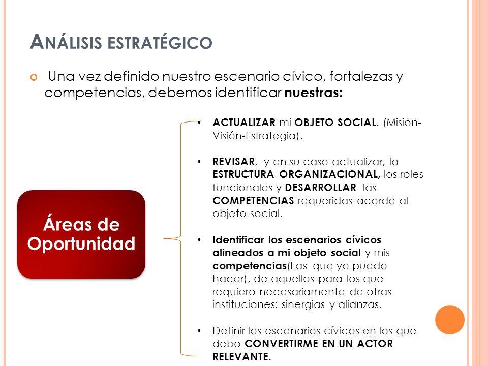 Análisis estratégico Una vez definido nuestro escenario cívico, fortalezas y competencias, debemos identificar nuestras: