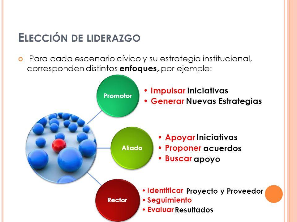 Elección de liderazgo Para cada escenario cívico y su estrategia institucional, corresponden distintos enfoques, por ejemplo: