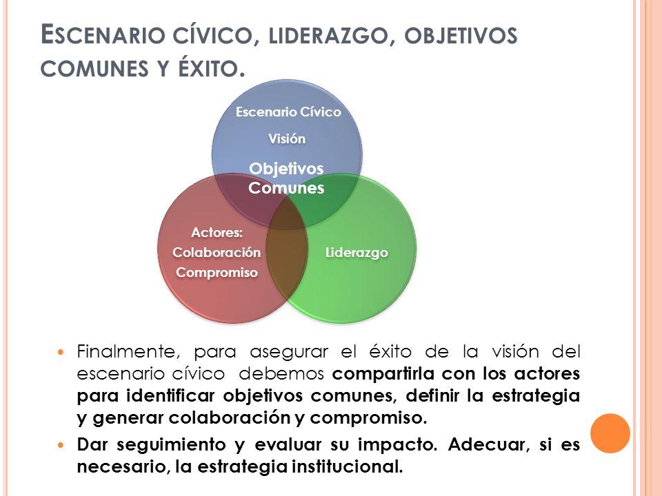 Escenario cívico, liderazgo, objetivos comunes y éxito.