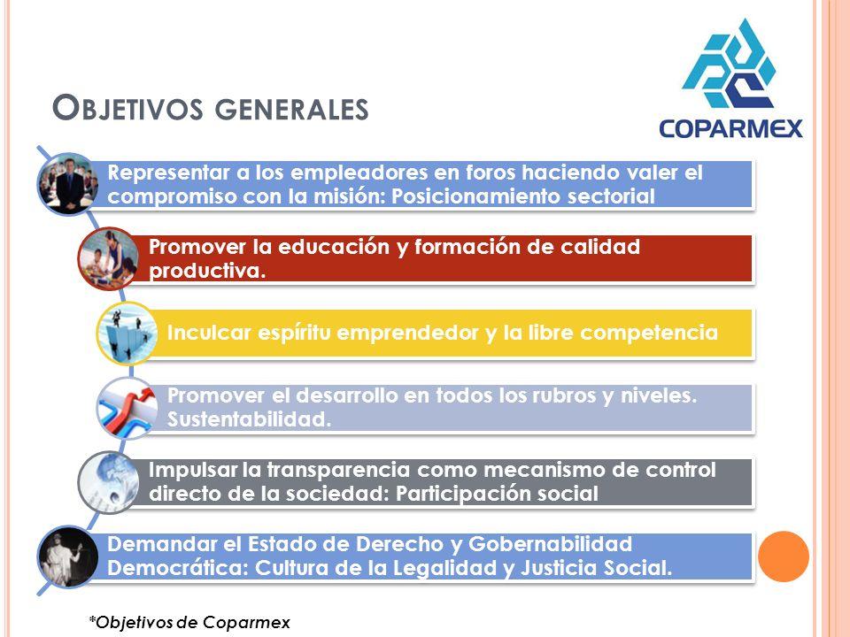 Objetivos generales Representar a los empleadores en foros haciendo valer el compromiso con la misión: Posicionamiento sectorial.