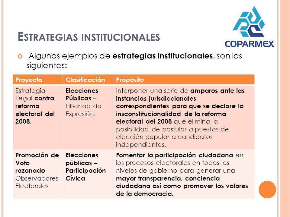 Estrategias institucionales