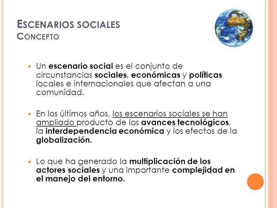 Escenarios sociales Concepto