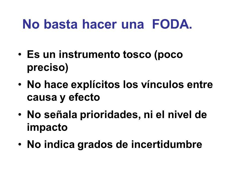 No basta hacer una FODA. Es un instrumento tosco (poco preciso)