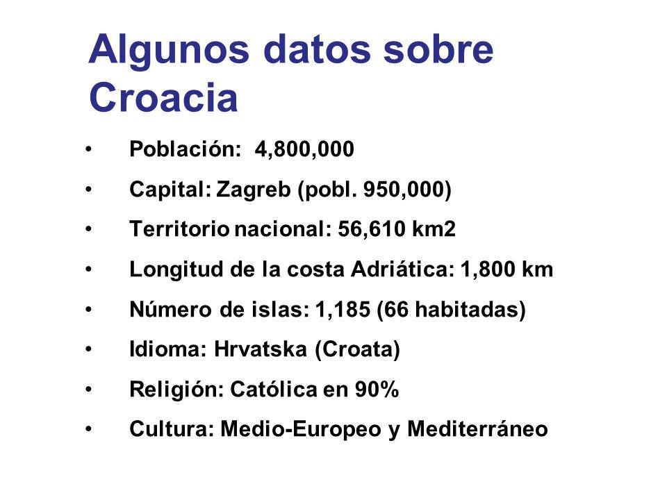 Algunos datos sobre Croacia