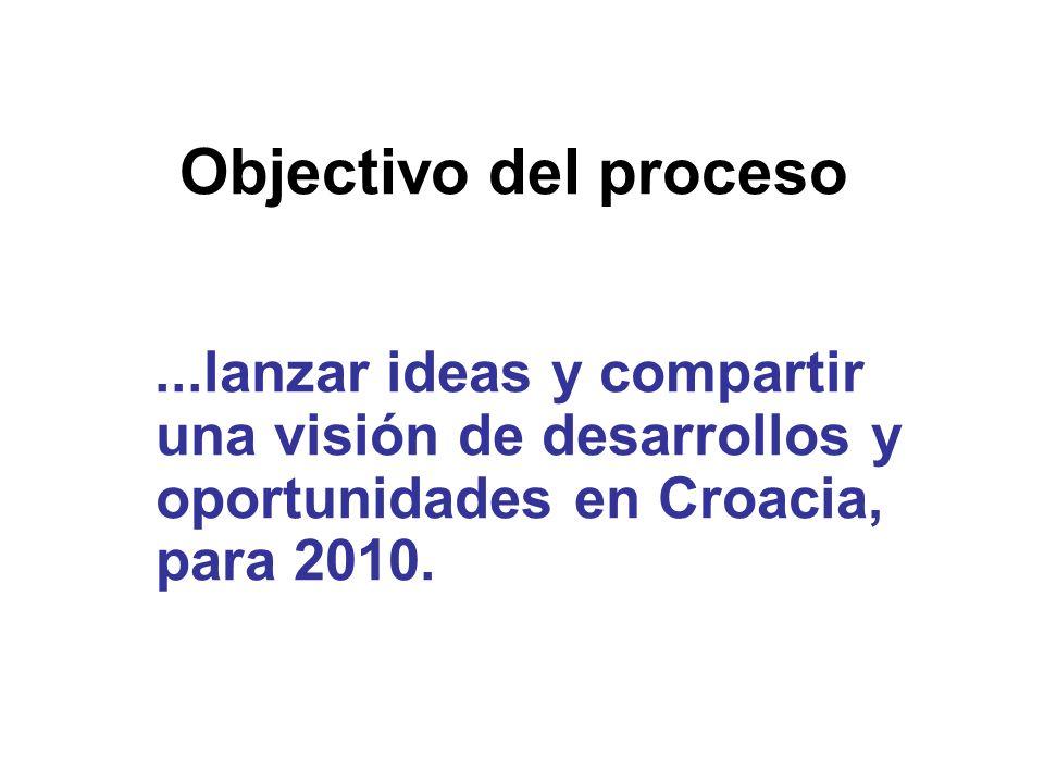 Objectivo del proceso...lanzar ideas y compartir una visión de desarrollos y oportunidades en Croacia, para 2010.