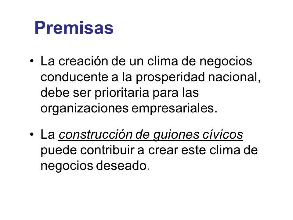 Premisas La creación de un clima de negocios conducente a la prosperidad nacional, debe ser prioritaria para las organizaciones empresariales.