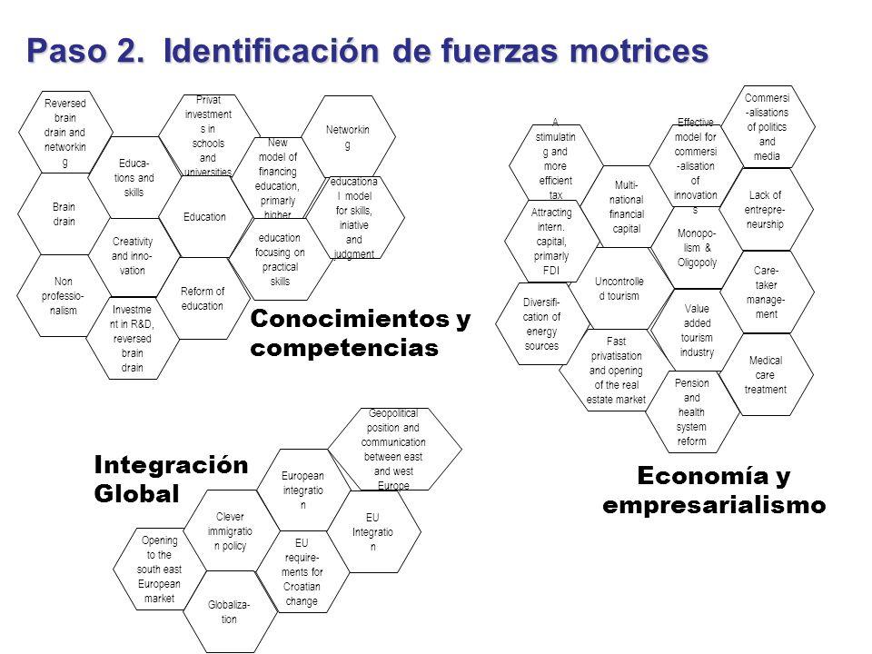 Economía y empresarialismo