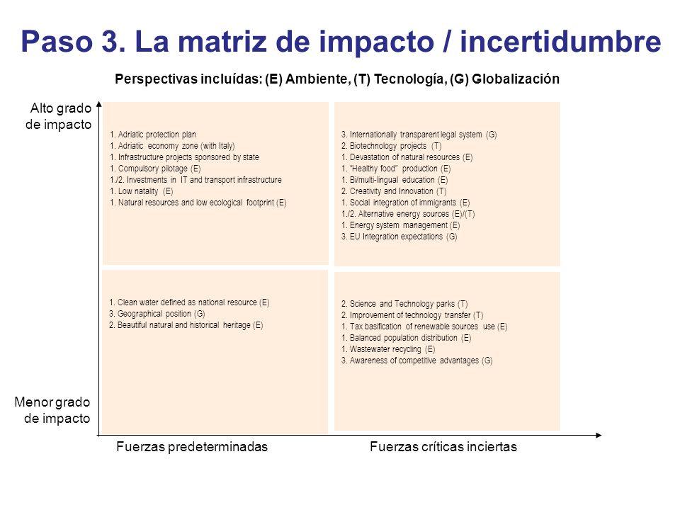 Paso 3. La matriz de impacto / incertidumbre