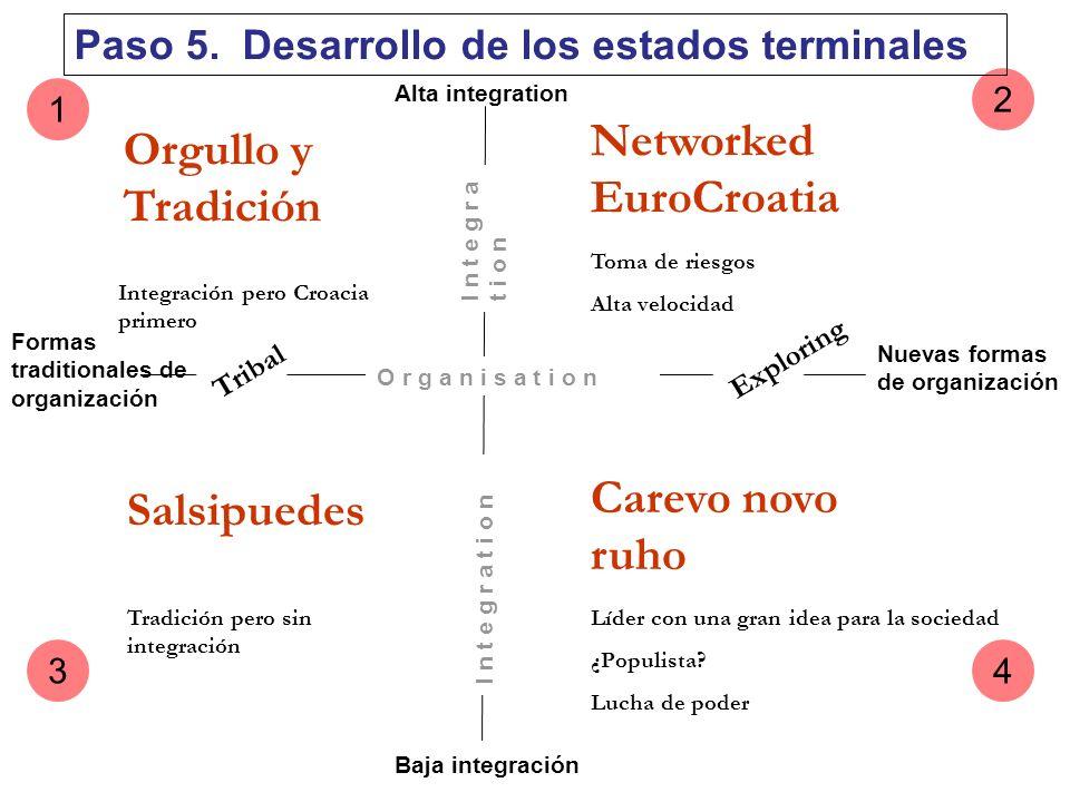 Networked EuroCroatia Orgullo y Tradición