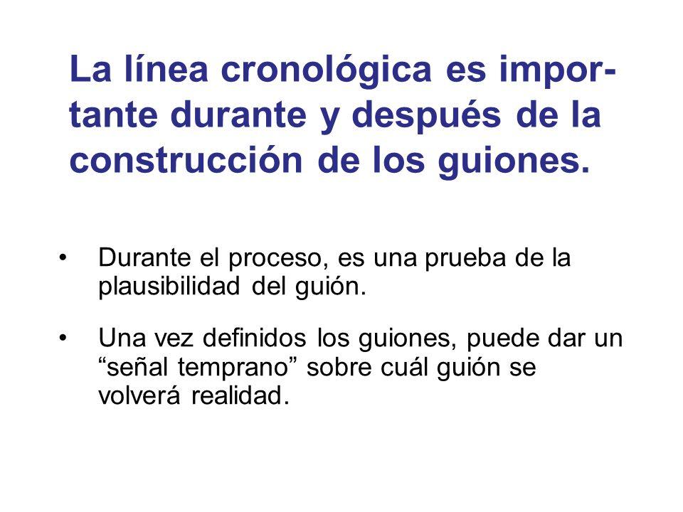 La línea cronológica es impor-tante durante y después de la construcción de los guiones.