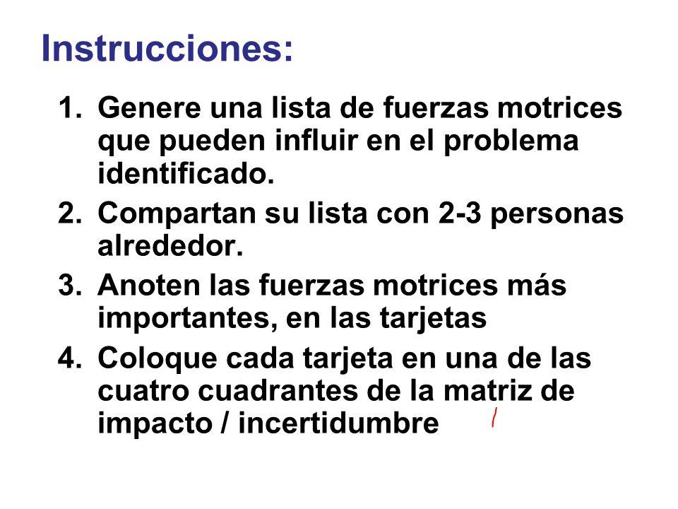 Instrucciones:Genere una lista de fuerzas motrices que pueden influir en el problema identificado. Compartan su lista con 2-3 personas alrededor.