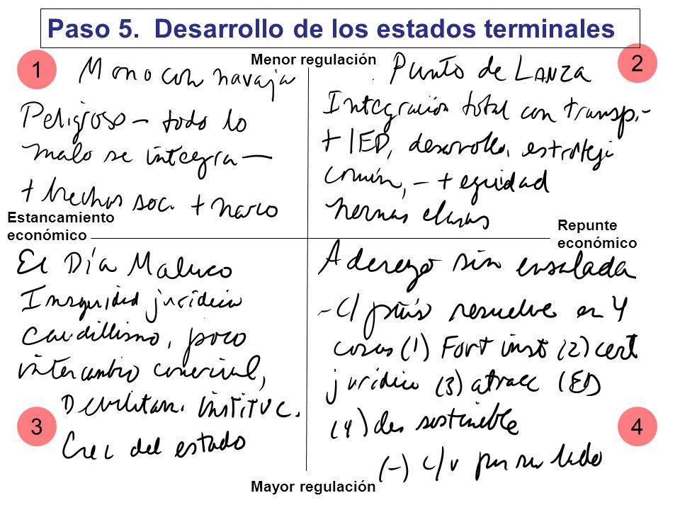 Paso 5. Desarrollo de los estados terminales