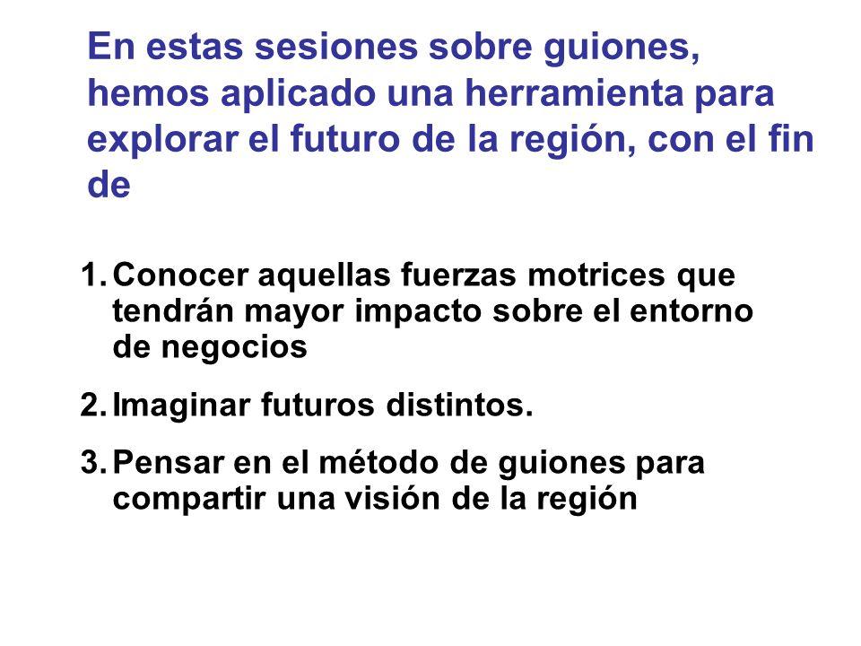 En estas sesiones sobre guiones, hemos aplicado una herramienta para explorar el futuro de la región, con el fin de
