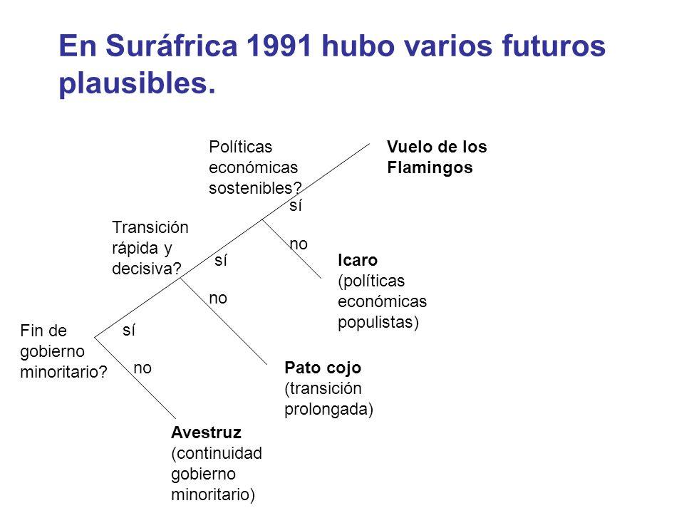 En Suráfrica 1991 hubo varios futuros plausibles.