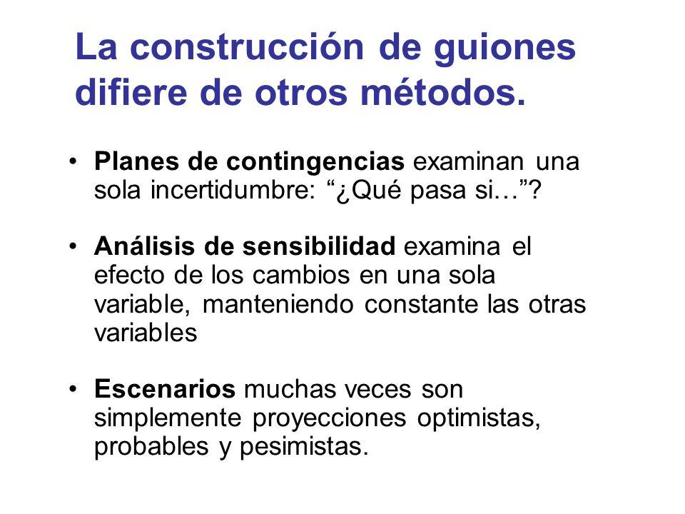 La construcción de guiones difiere de otros métodos.