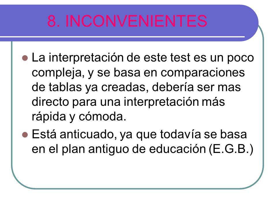 8. INCONVENIENTES