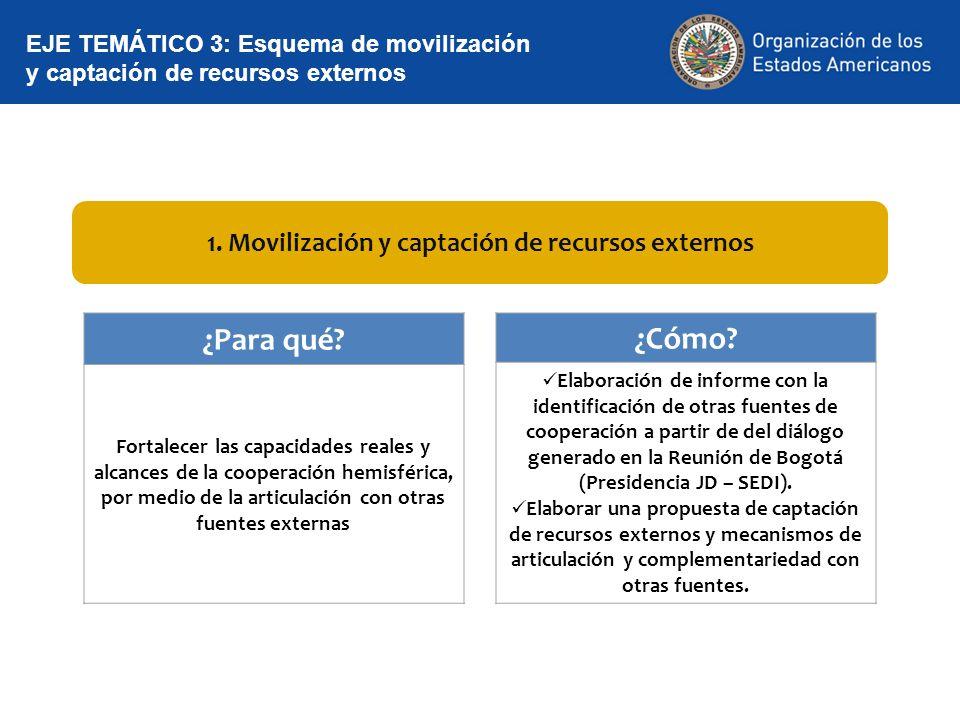1. Movilización y captación de recursos externos