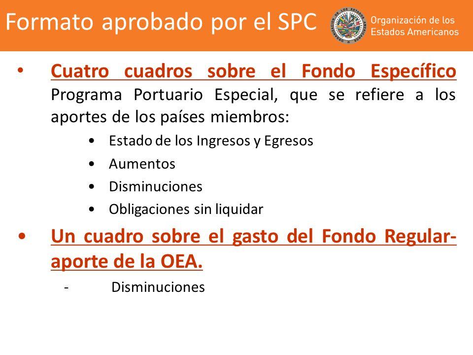 Formato aprobado por el SPC