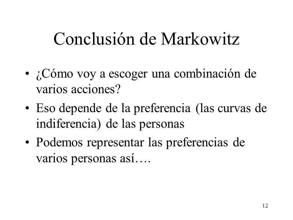 Conclusión de Markowitz