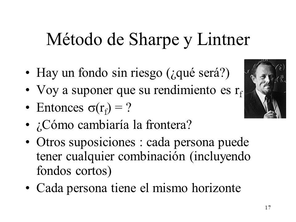 Método de Sharpe y Lintner