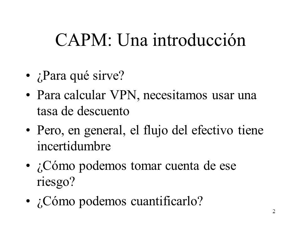 CAPM: Una introducción