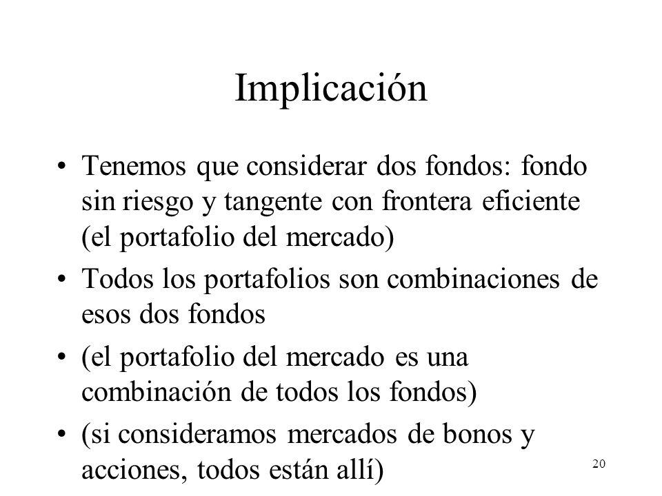 Implicación Tenemos que considerar dos fondos: fondo sin riesgo y tangente con frontera eficiente (el portafolio del mercado)