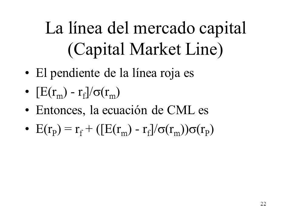 La línea del mercado capital (Capital Market Line)