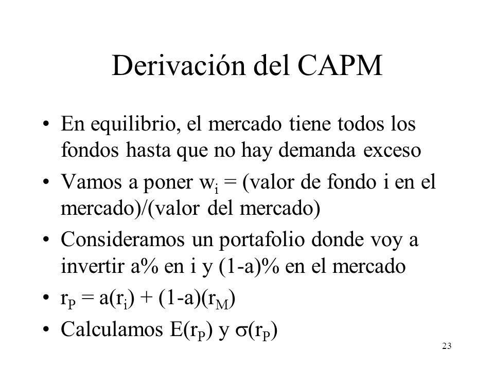 Derivación del CAPM En equilibrio, el mercado tiene todos los fondos hasta que no hay demanda exceso.