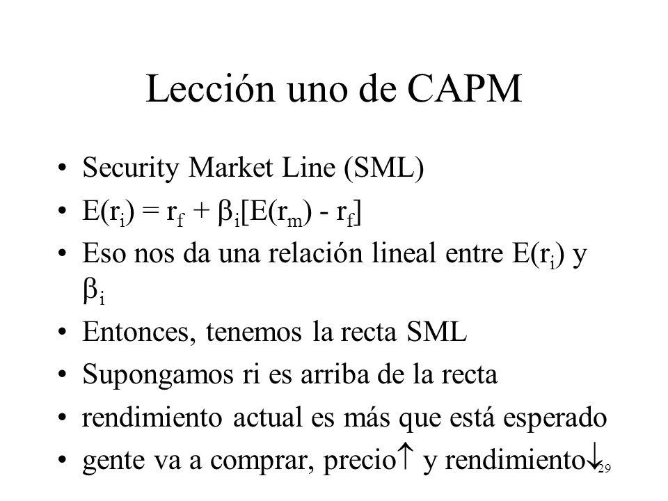Lección uno de CAPM Security Market Line (SML)