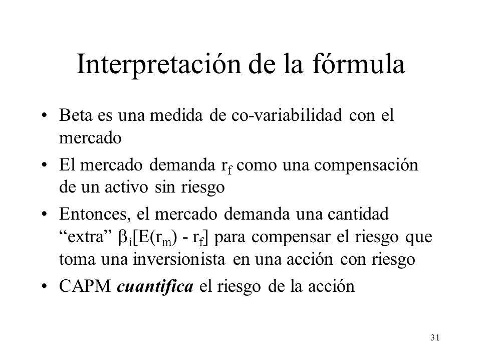 Interpretación de la fórmula