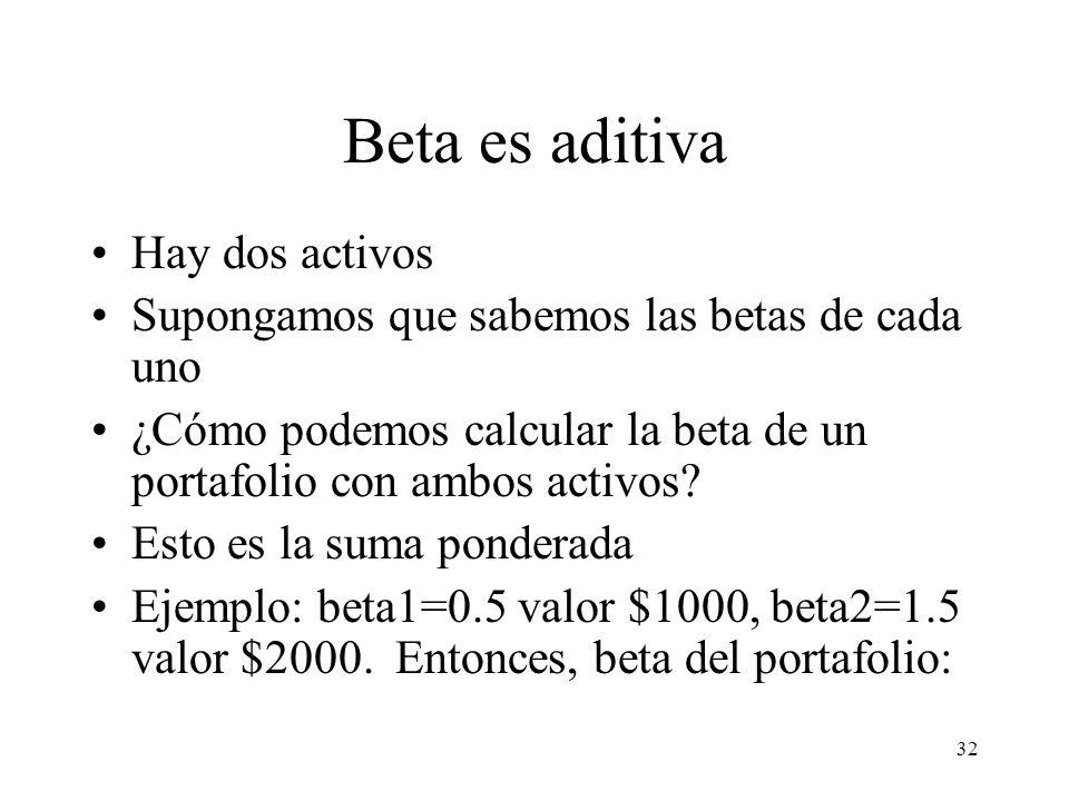 Beta es aditiva Hay dos activos