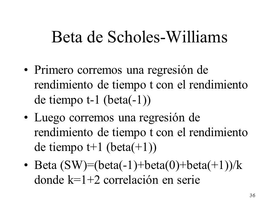 Beta de Scholes-Williams