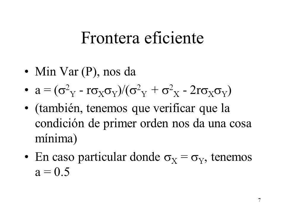 Frontera eficiente Min Var (P), nos da