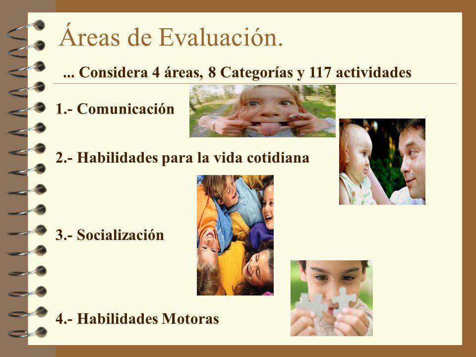 10/04/2017 Áreas de Evaluación. ... Considera 4 áreas, 8 Categorías y 117 actividades. 1.- Comunicación.