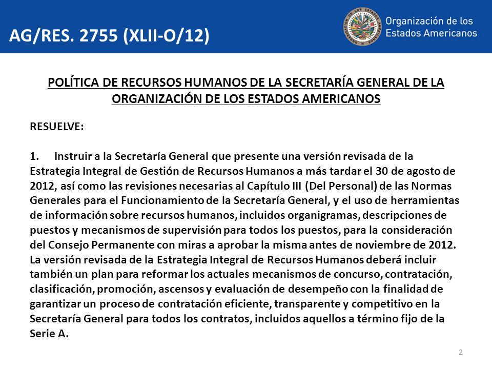 AG/RES. 2755 (XLII-O/12) POLÍTICA DE RECURSOS HUMANOS DE LA SECRETARÍA GENERAL DE LA ORGANIZACIÓN DE LOS ESTADOS AMERICANOS.