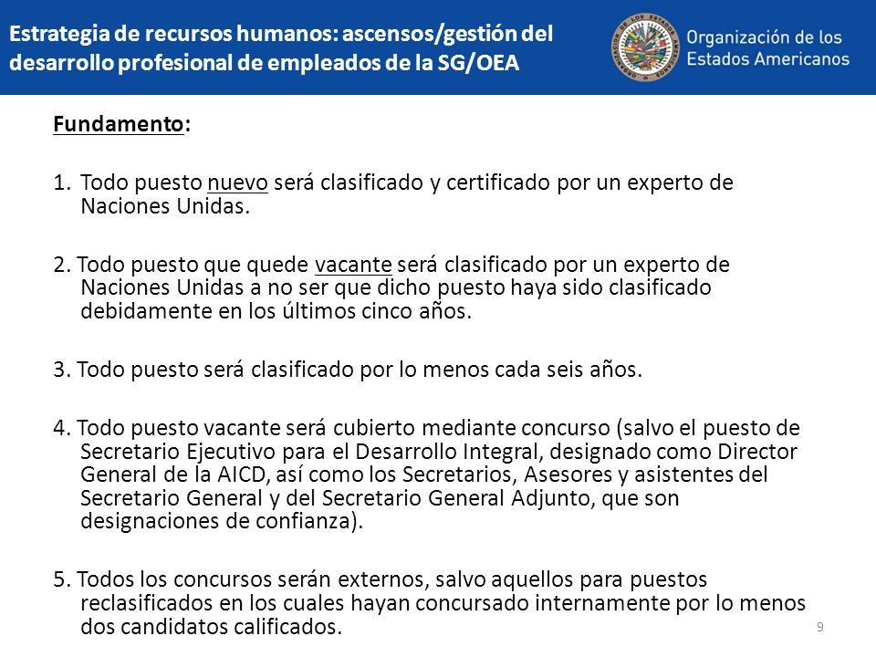 Estrategia de recursos humanos: ascensos/gestión del desarrollo profesional de empleados de la SG/OEA