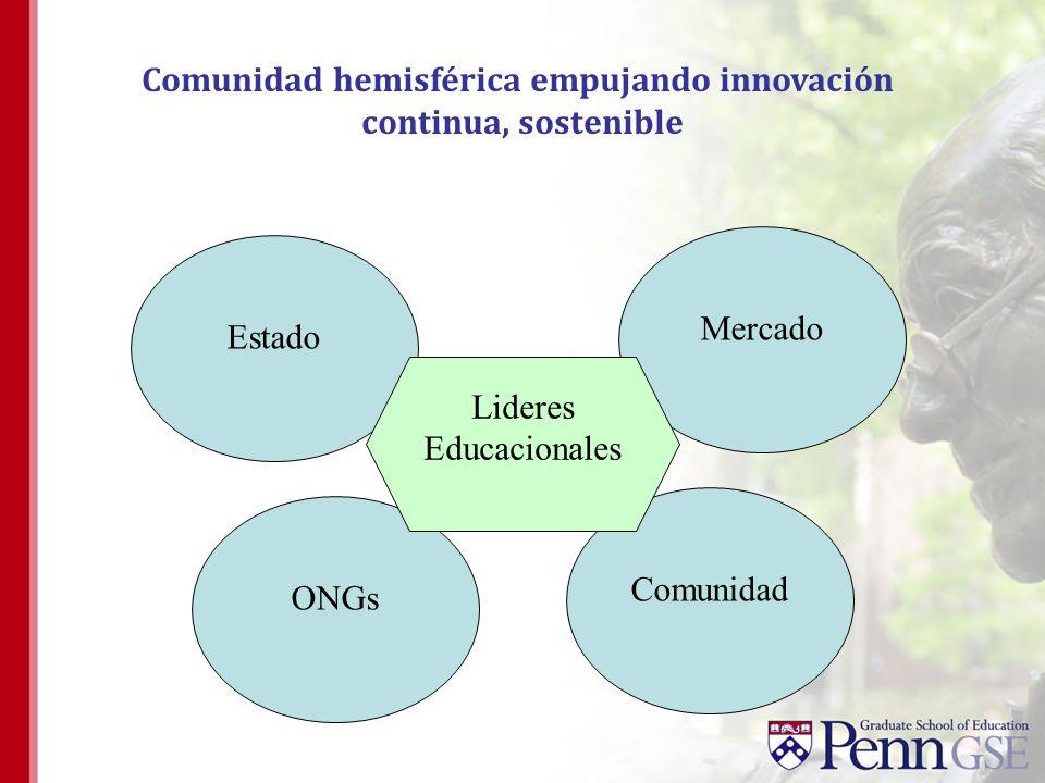 Comunidad hemisférica empujando innovación