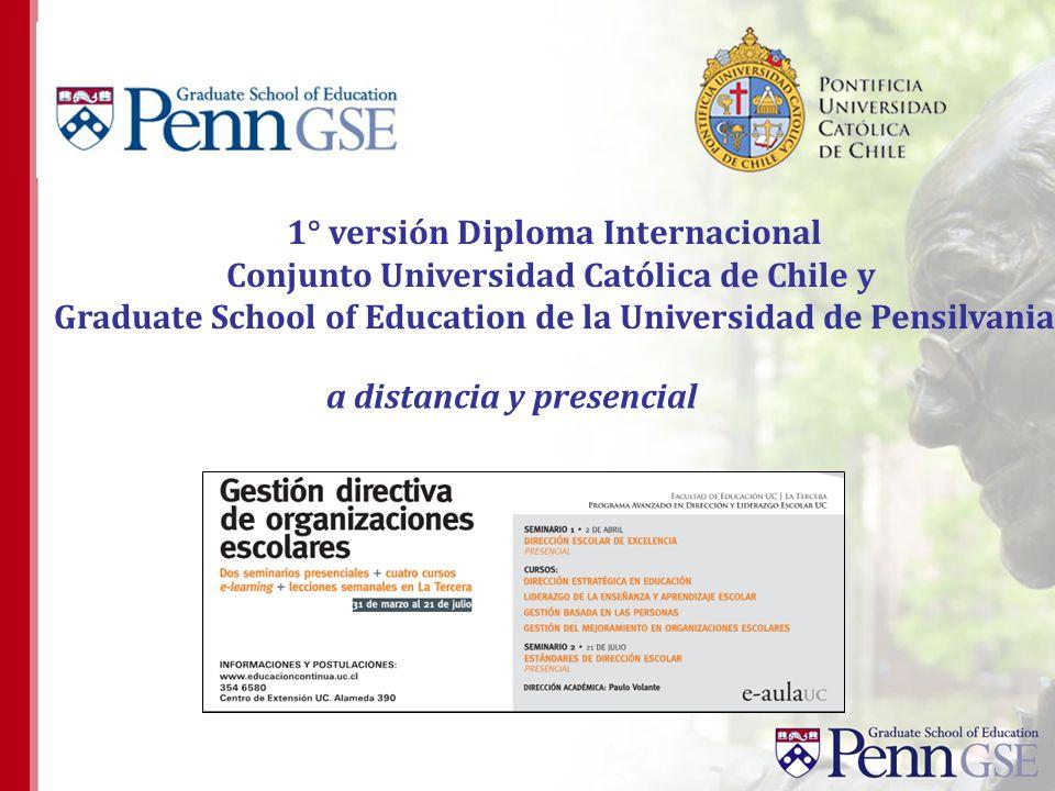 1° versión Diploma Internacional