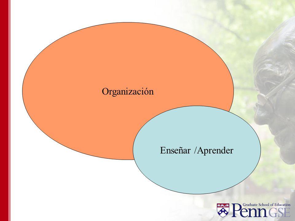 Organización Enseñar /Aprender