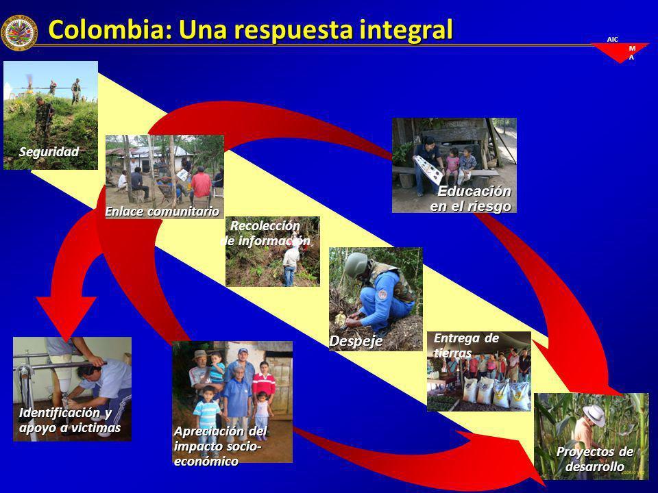 Colombia: Una respuesta integral