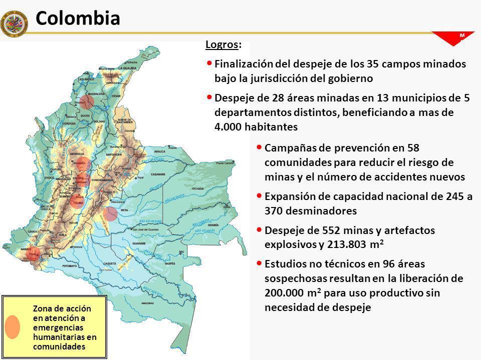 Colombia AICMA. Logros: Finalización del despeje de los 35 campos minados bajo la jurisdicción del gobierno.