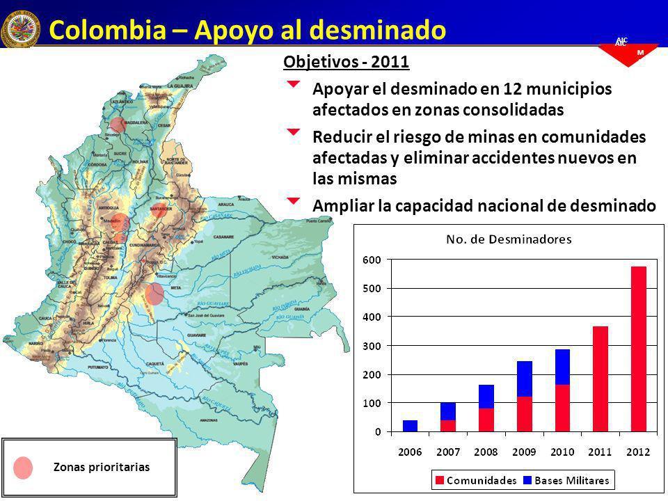 Colombia – Apoyo al desminado