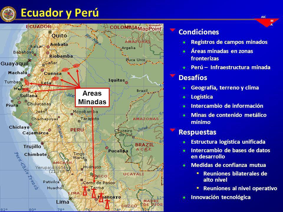 Ecuador y Perú Condiciones Desafíos Respuestas Areas Minadas