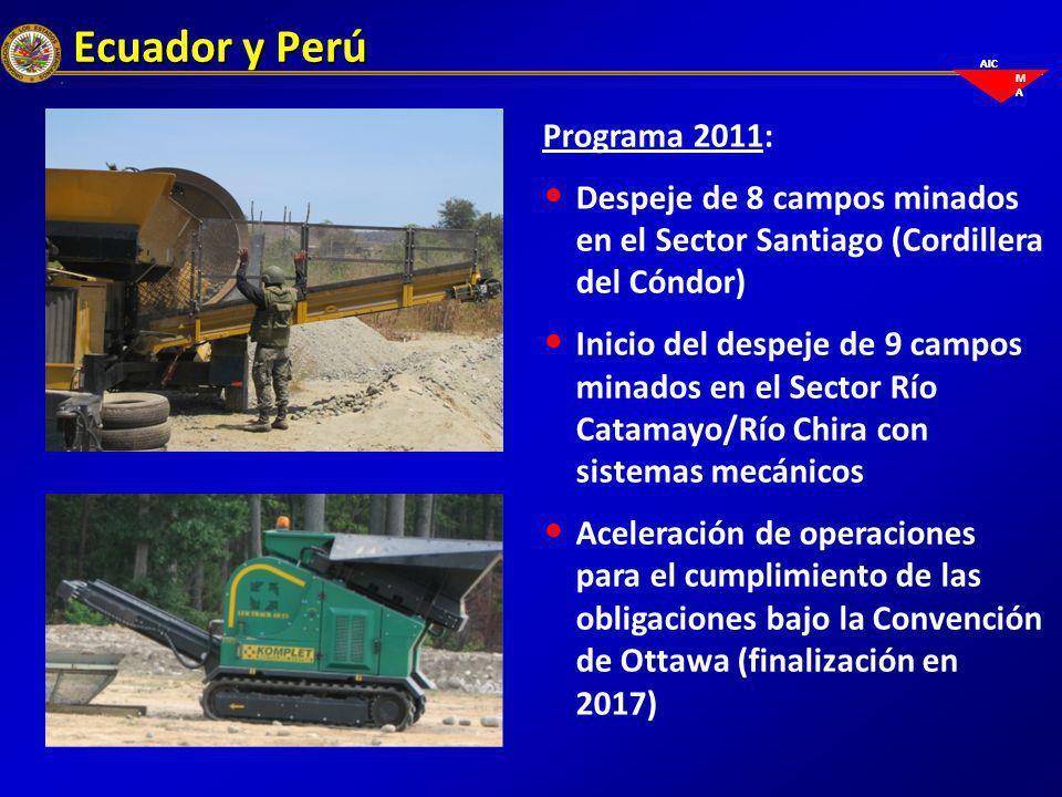 Ecuador y Perú Programa 2011: