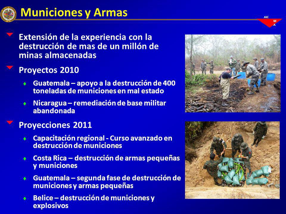 Municiones y Armas Extensión de la experiencia con la destrucción de mas de un millón de minas almacenadas.