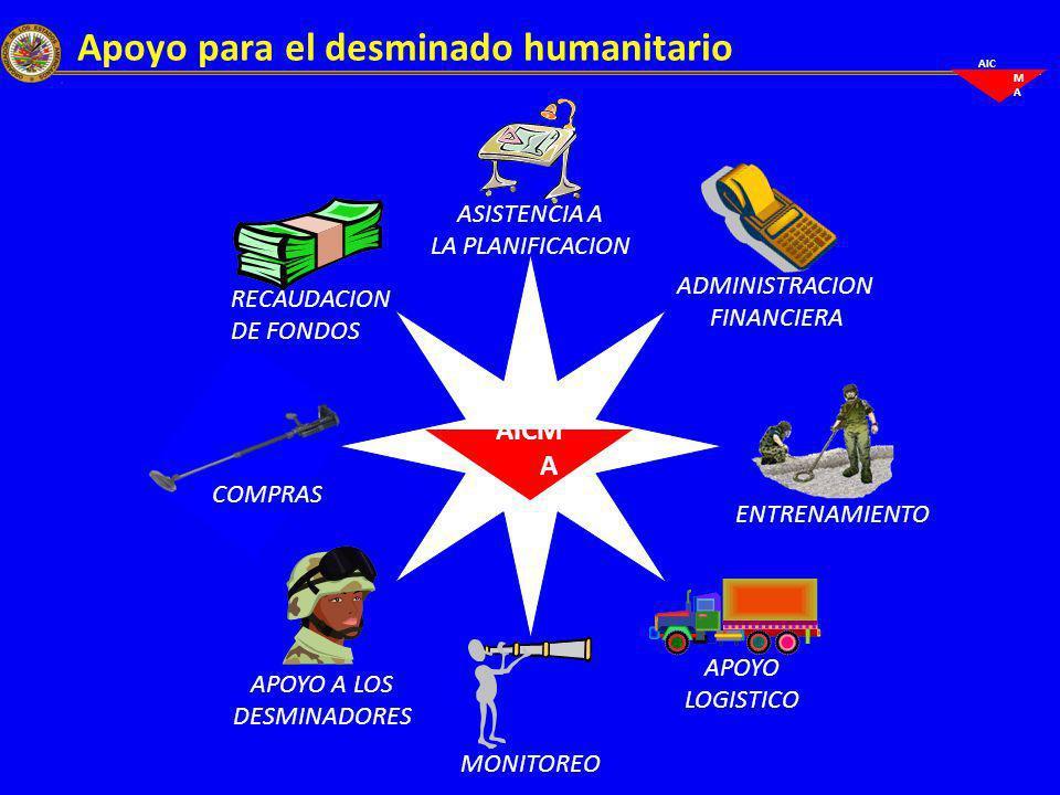 Apoyo para el desminado humanitario