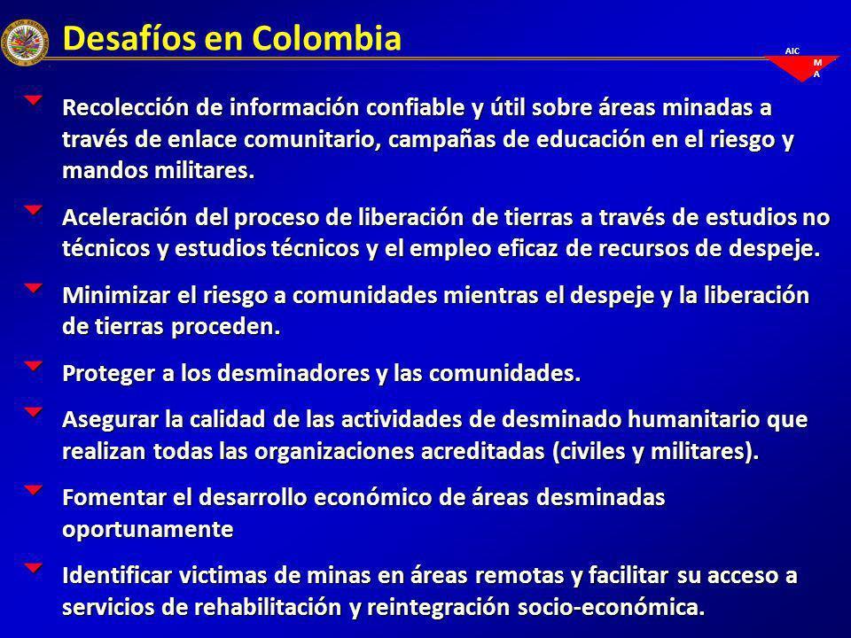 Desafíos en Colombia