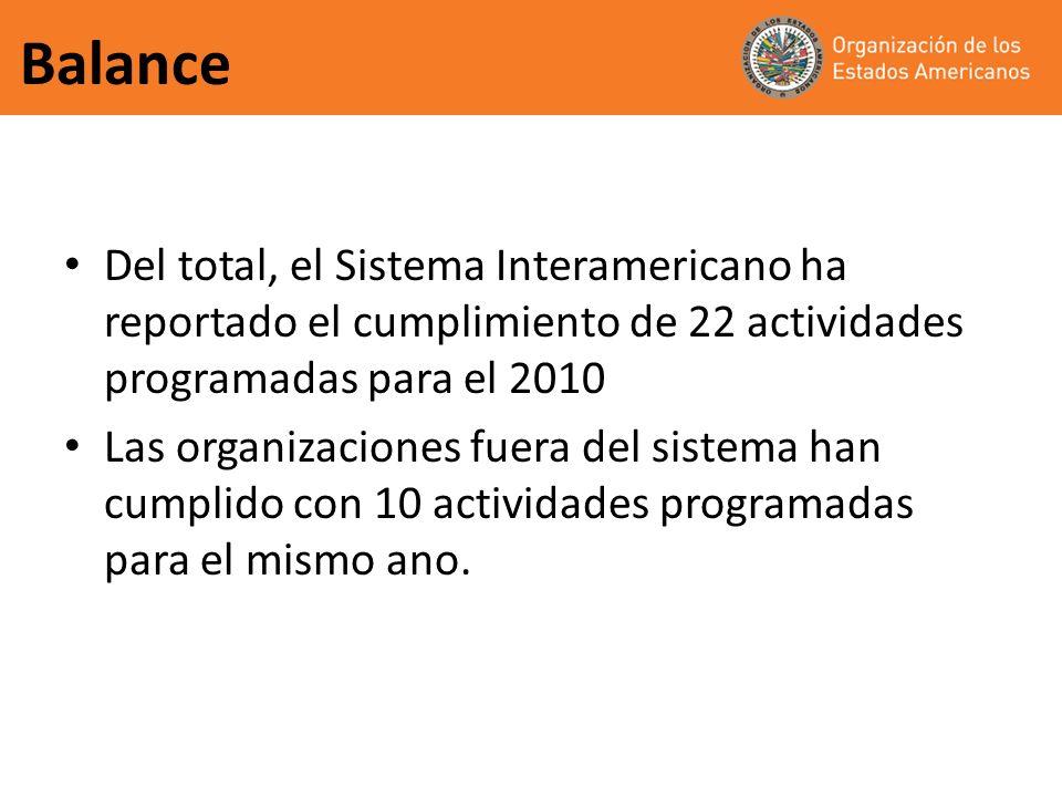 Balance Del total, el Sistema Interamericano ha reportado el cumplimiento de 22 actividades programadas para el 2010.