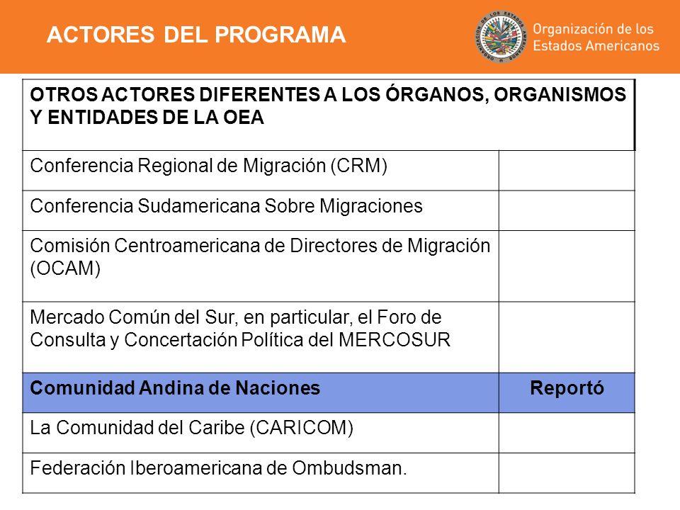 ACTORES DEL PROGRAMA OTROS ACTORES DIFERENTES A LOS ÓRGANOS, ORGANISMOS Y ENTIDADES DE LA OEA. Conferencia Regional de Migración (CRM)