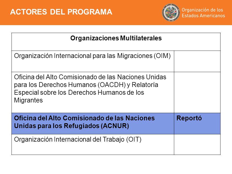 Organizaciones Multilaterales